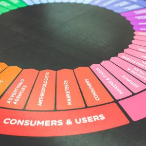 color wheel graph of a business funnel